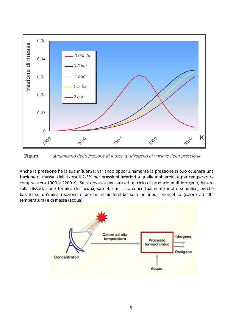 Anteprima della tesi: Ingegnerizzazione di uno nuovo ciclo di scissione termochimica dell'acqua, Pagina 6