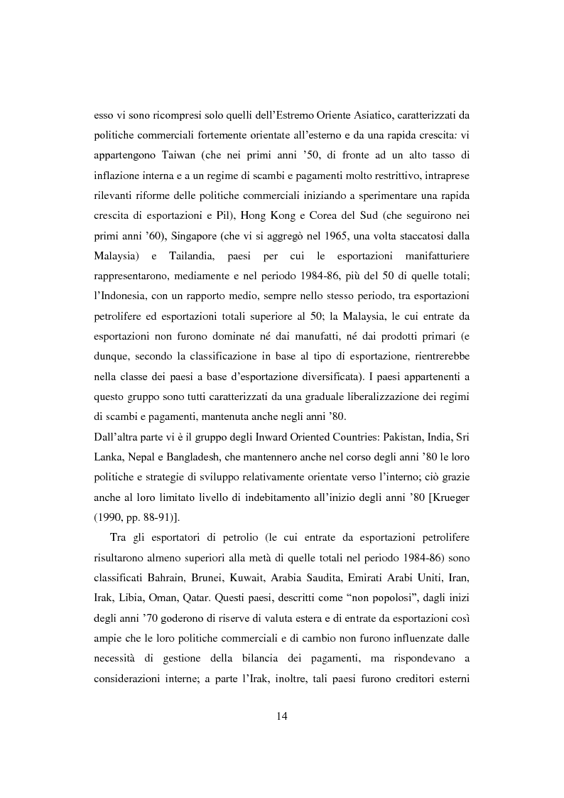 Anteprima della tesi: Interazione economica Nord-Sud e crescita dei Paesi in Via di Sviluppo, Pagina 14