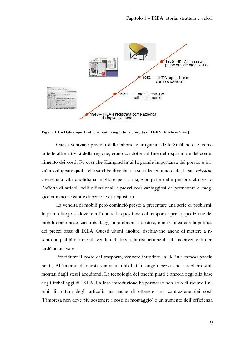 Anteprima della tesi: L'outsourcing di attività ad alta intensità di lavoro: il caso IKEA - Brescia, Pagina 6