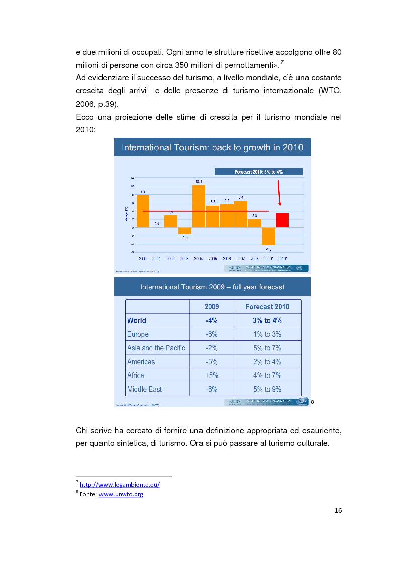 Anteprima della tesi: Alghero QR - La città parla in codice. Tra turismo, web 2.0, servizi mobile e progetti sperimentali., Pagina 10