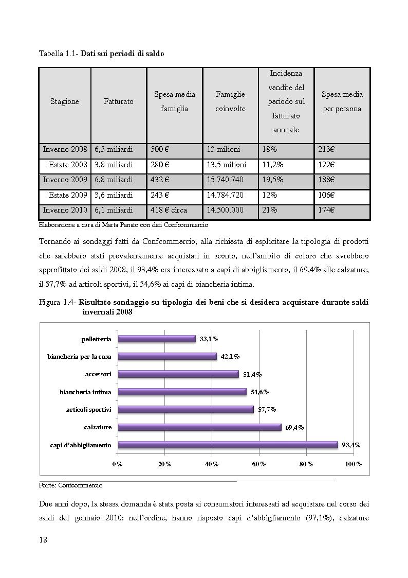 Anteprima della tesi: Lo sviluppo di un nuovo canale commerciale: gli outlet elettronici, Pagina 14