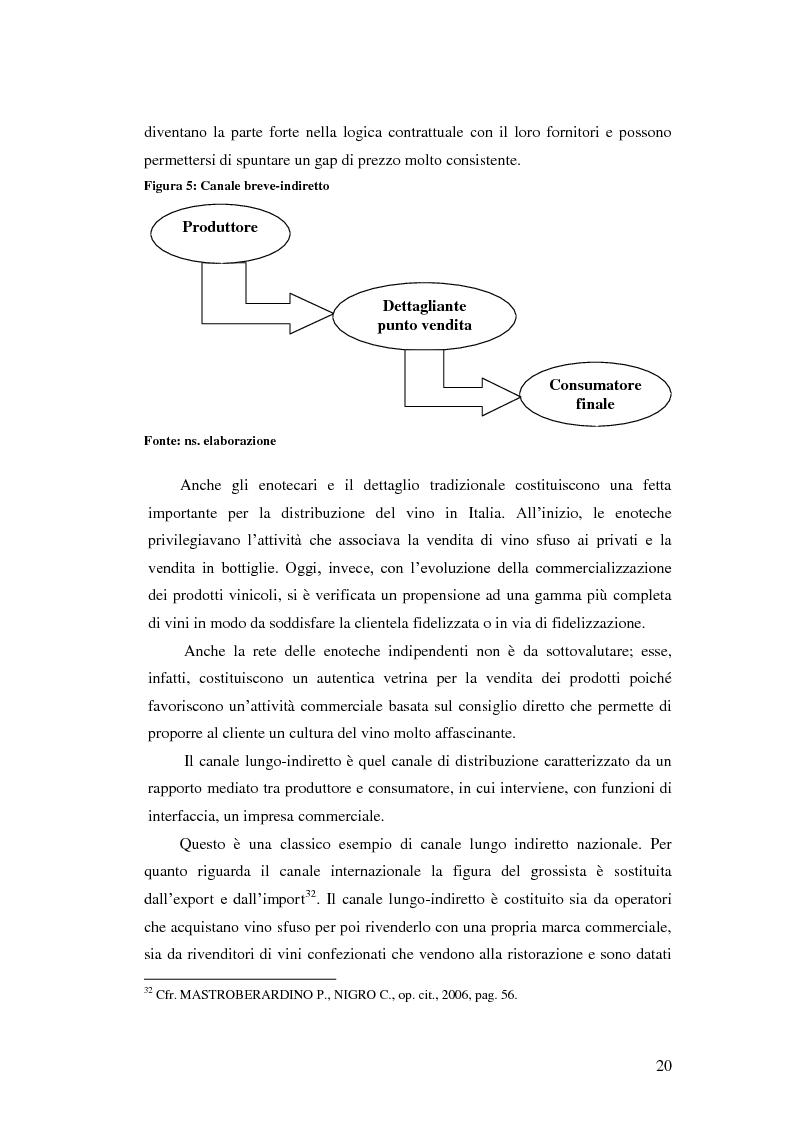 Anteprima della tesi: Strategie e politiche distributive e di branding tra terroir e imprese nella filiera vitivinicola: il caso Castello Banfi in Toscana, Pagina 14