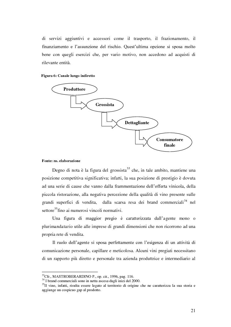 Anteprima della tesi: Strategie e politiche distributive e di branding tra terroir e imprese nella filiera vitivinicola: il caso Castello Banfi in Toscana, Pagina 15