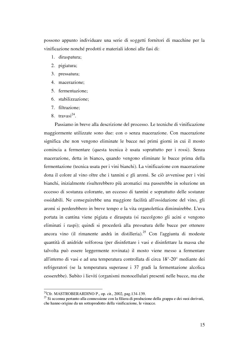 Anteprima della tesi: Strategie e politiche distributive e di branding tra terroir e imprese nella filiera vitivinicola: il caso Castello Banfi in Toscana, Pagina 9