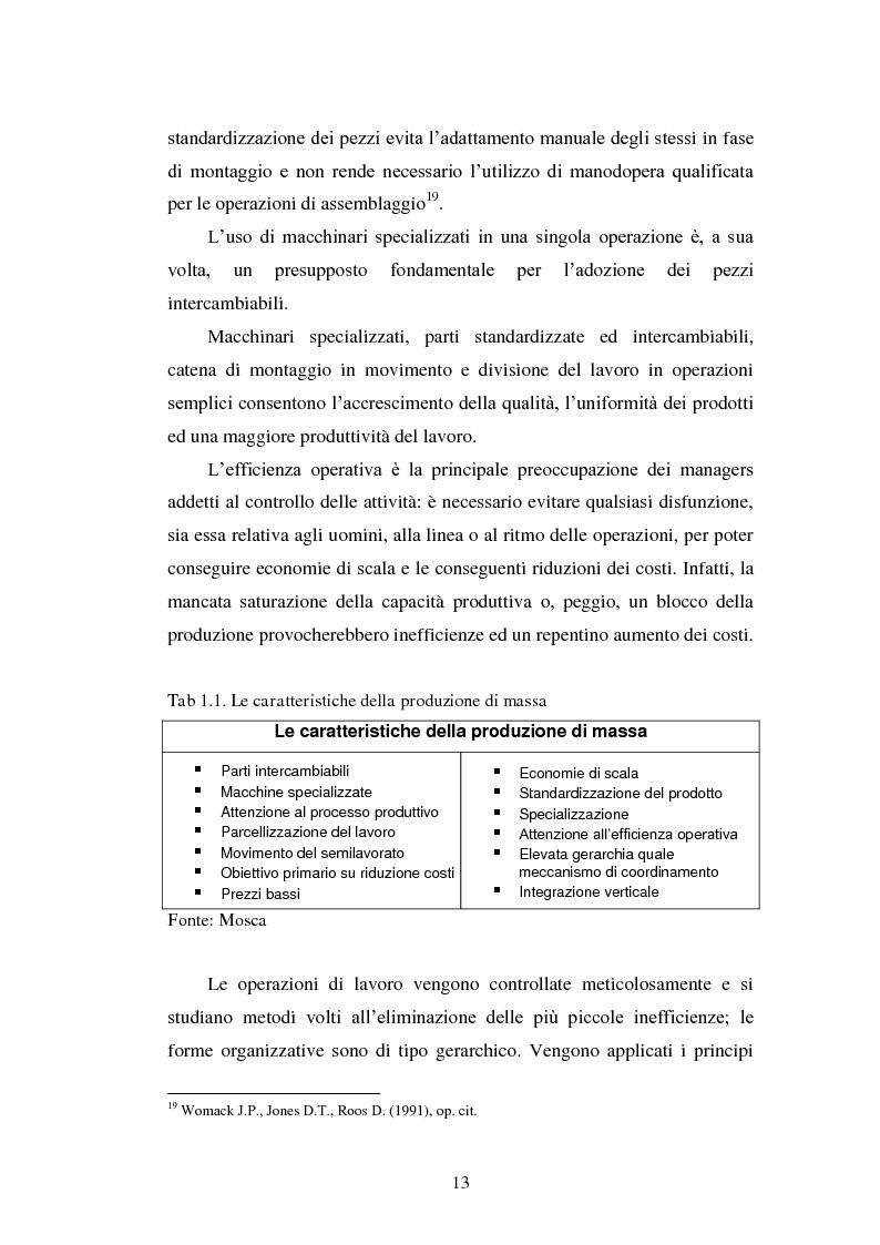 Anteprima della tesi: Le strategie di internazionalizzazione nel settore della componentistica auto: il caso Brembo, Pagina 13