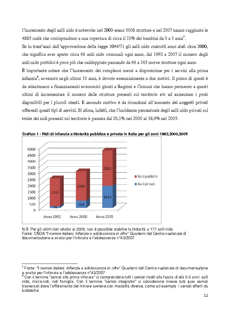 Anteprima della tesi: Servizi socioeducativi in Lombardia, Pagina 7