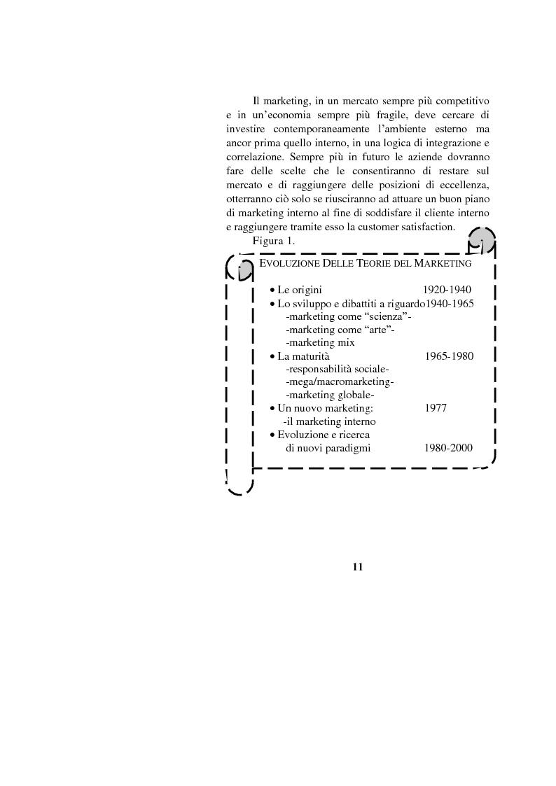 Anteprima della tesi: Il marketing interno nelle aziende di servizi: il caso Banca Intesa-Sanpaolo, Pagina 9