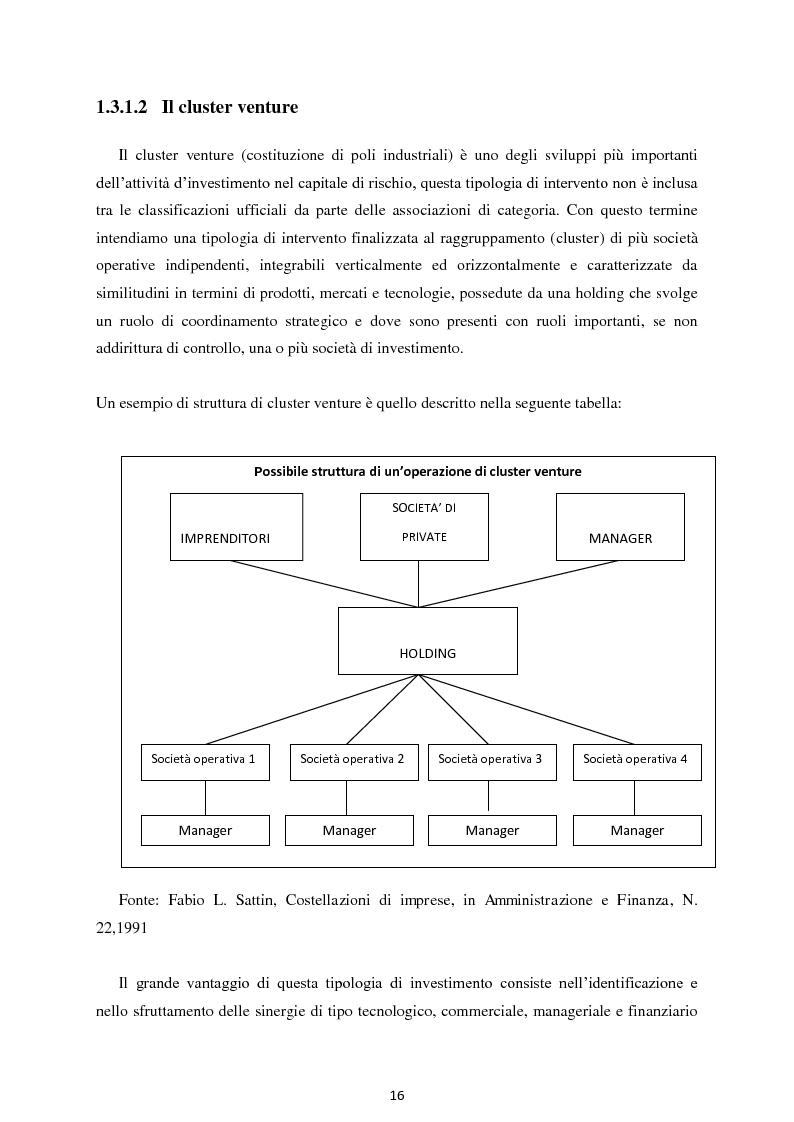 Anteprima della tesi: Il Private Equity nelle imprese in crisi: il caso Ferretti, Pagina 14