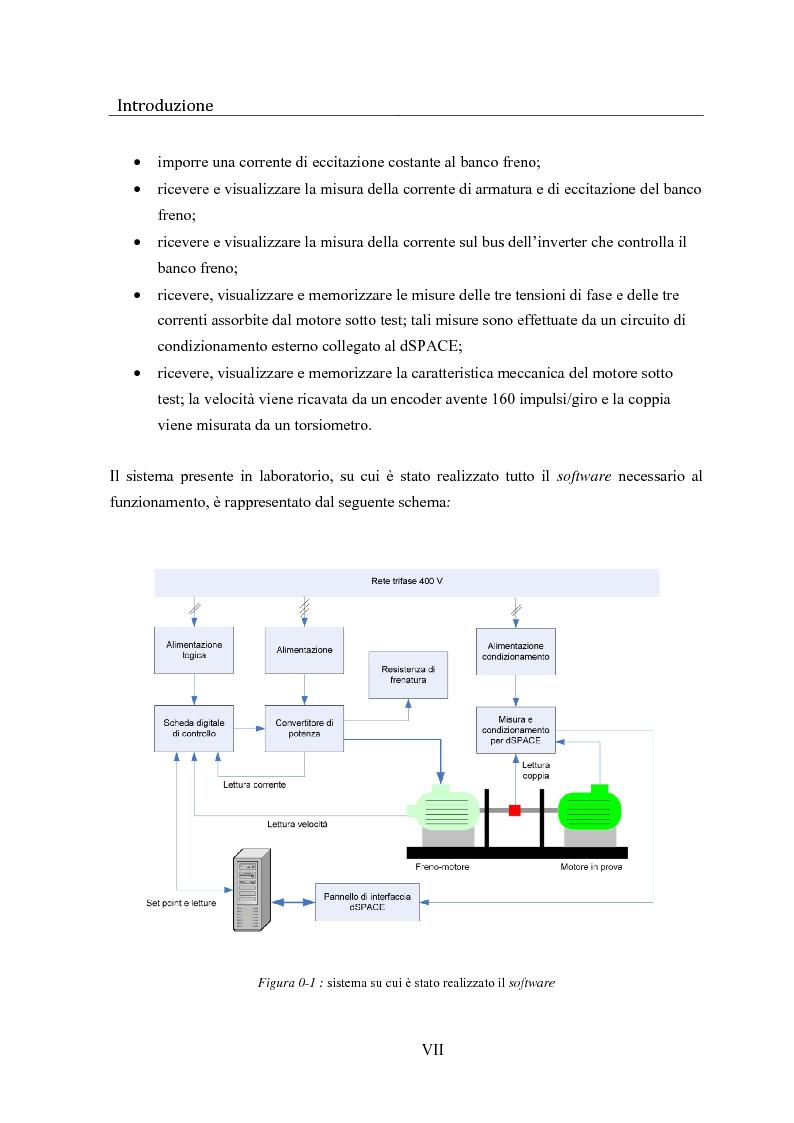 Anteprima della tesi: Controllo digitale di un banco freno per la caratterizzazione di motori elettrici, Pagina 2