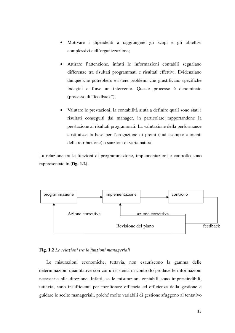 Anteprima della tesi: Il controllo di gestione e la misurazione della performance a supporto del cambiamento aziendale: dall'individuazione di problematiche alla ricerca di soluzioni, Pagina 10