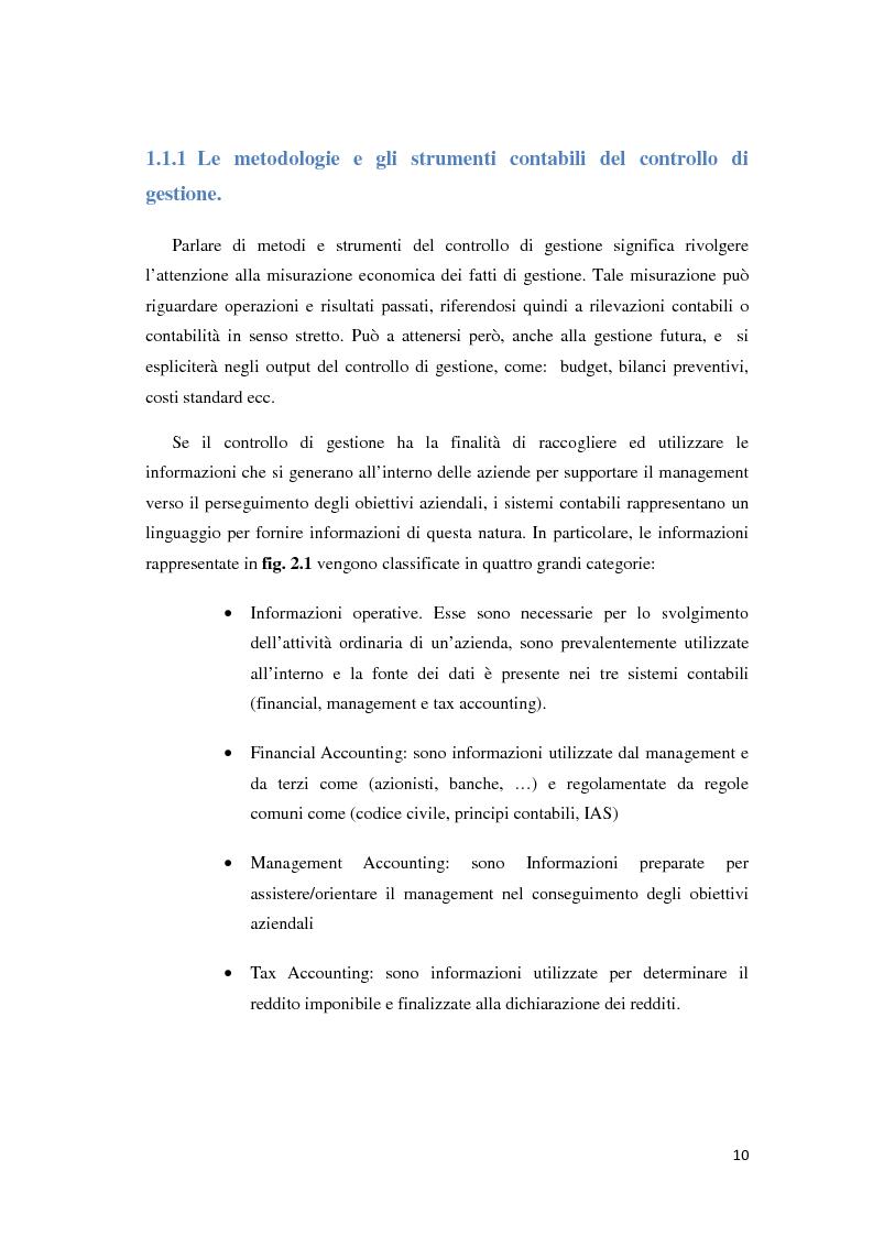 Anteprima della tesi: Il controllo di gestione e la misurazione della performance a supporto del cambiamento aziendale: dall'individuazione di problematiche alla ricerca di soluzioni, Pagina 7