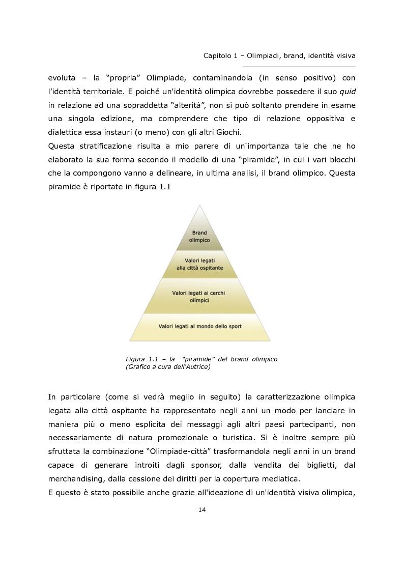 Anteprima della tesi: L'olimpiade come marca. Identità visiva e strategie di brand da Tokyo 1964 a Londra 2012., Pagina 10