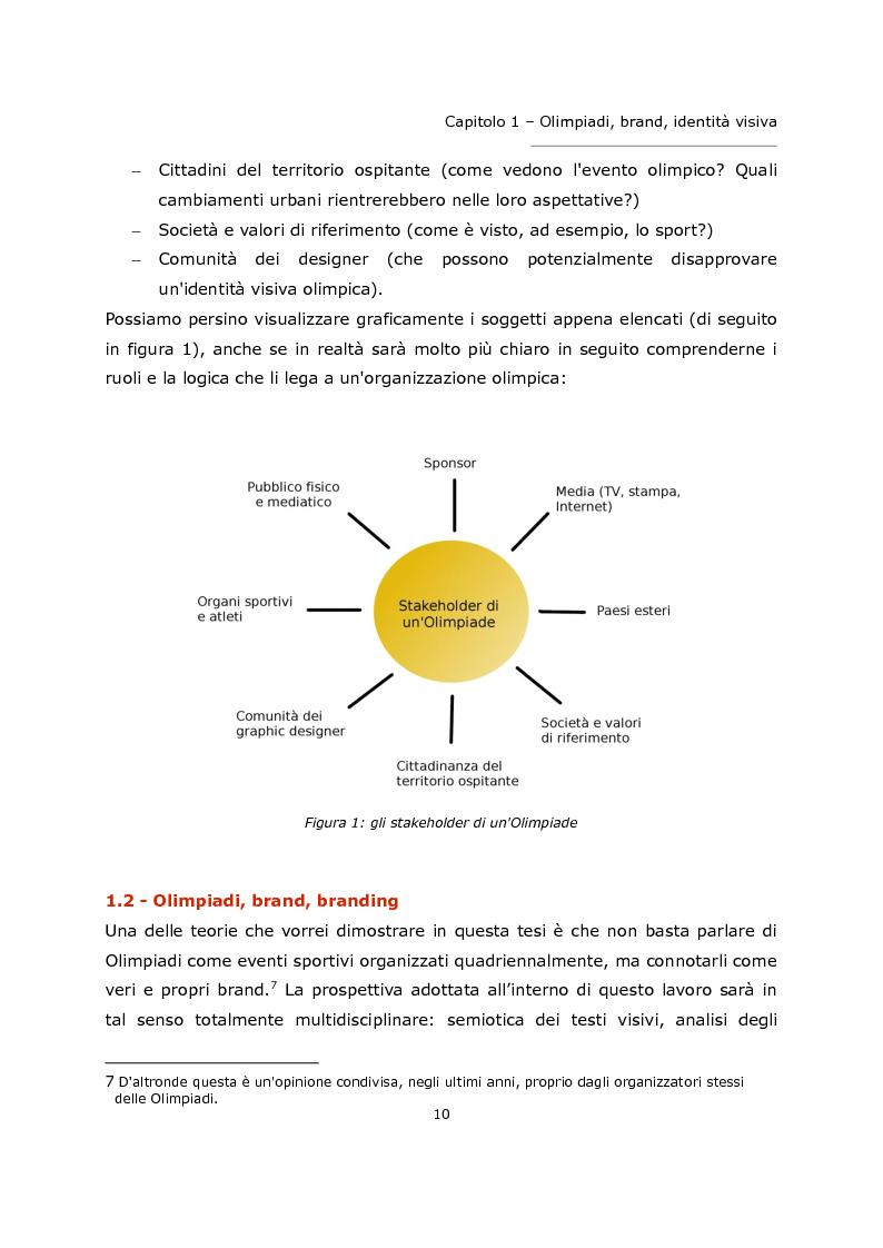 Anteprima della tesi: L'olimpiade come marca. Identità visiva e strategie di brand da Tokyo 1964 a Londra 2012., Pagina 6