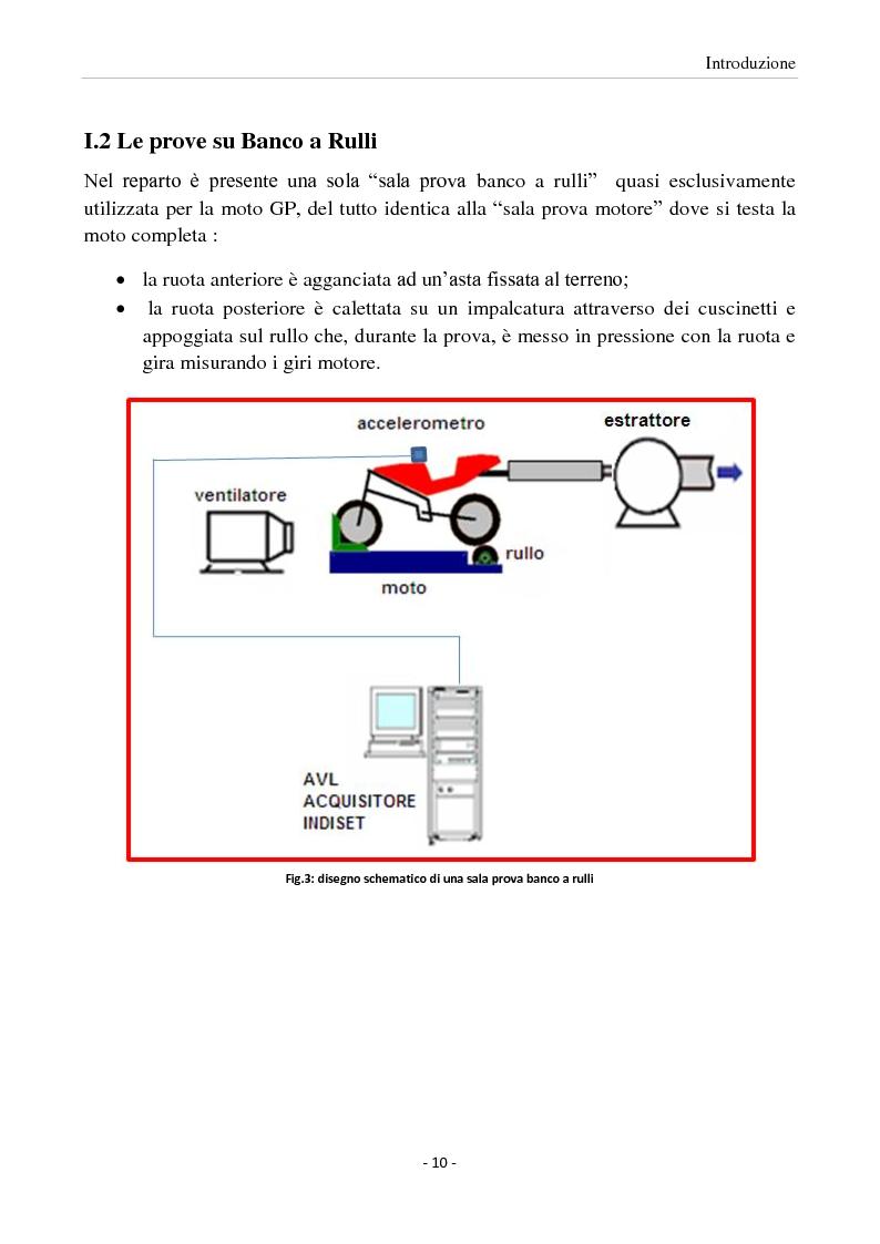 Anteprima della tesi: Sviluppo di una interfaccia per l'elaborazione di vibrazioni rilevate su motocicli Ducati, Pagina 4