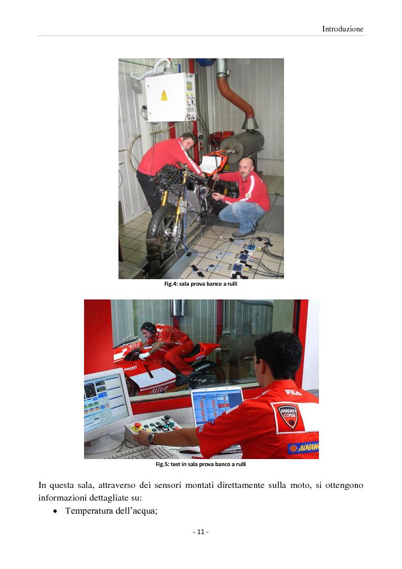 Anteprima della tesi: Sviluppo di una interfaccia per l'elaborazione di vibrazioni rilevate su motocicli Ducati, Pagina 5