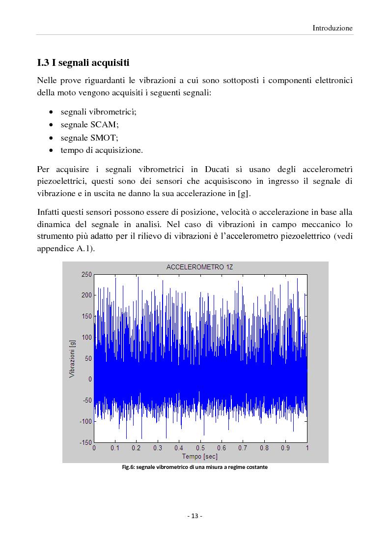 Anteprima della tesi: Sviluppo di una interfaccia per l'elaborazione di vibrazioni rilevate su motocicli Ducati, Pagina 7