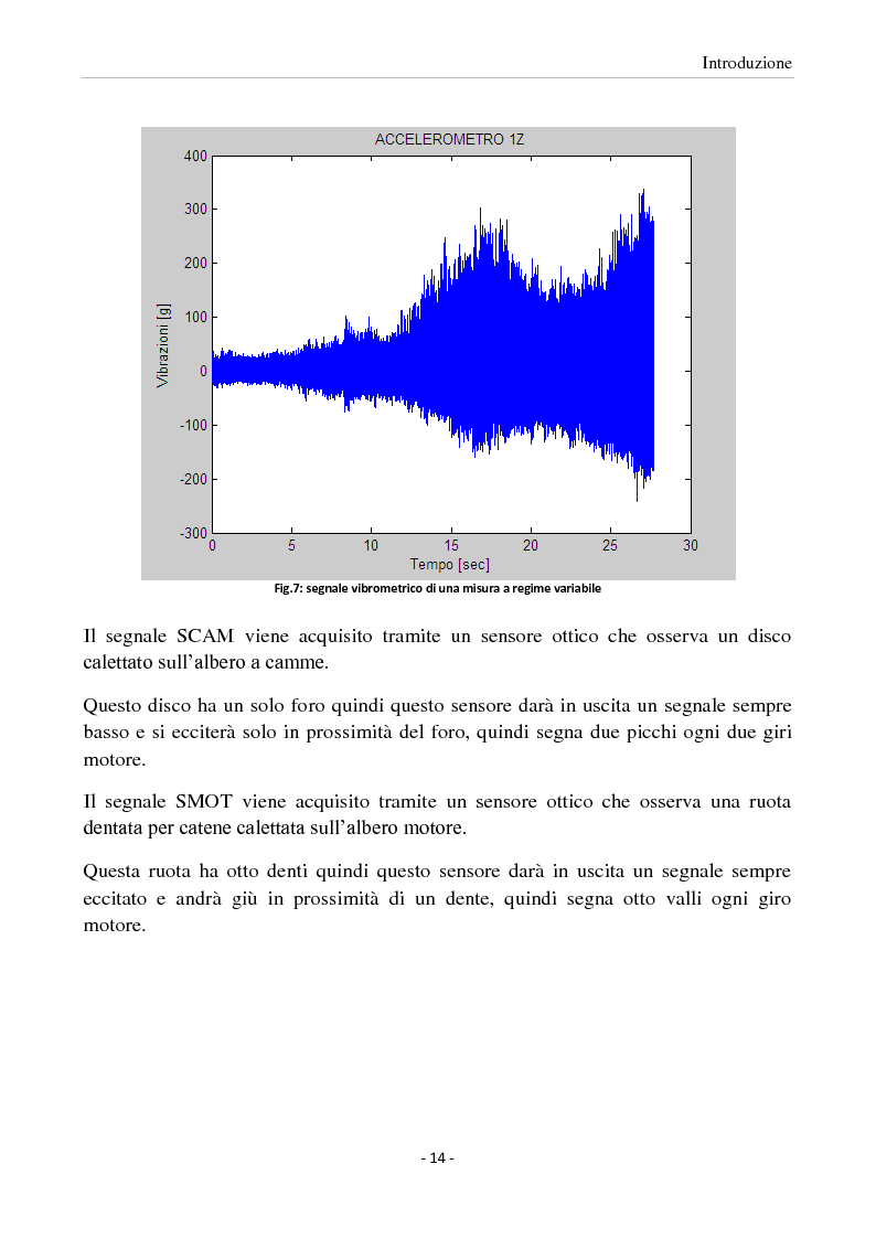 Anteprima della tesi: Sviluppo di una interfaccia per l'elaborazione di vibrazioni rilevate su motocicli Ducati, Pagina 8