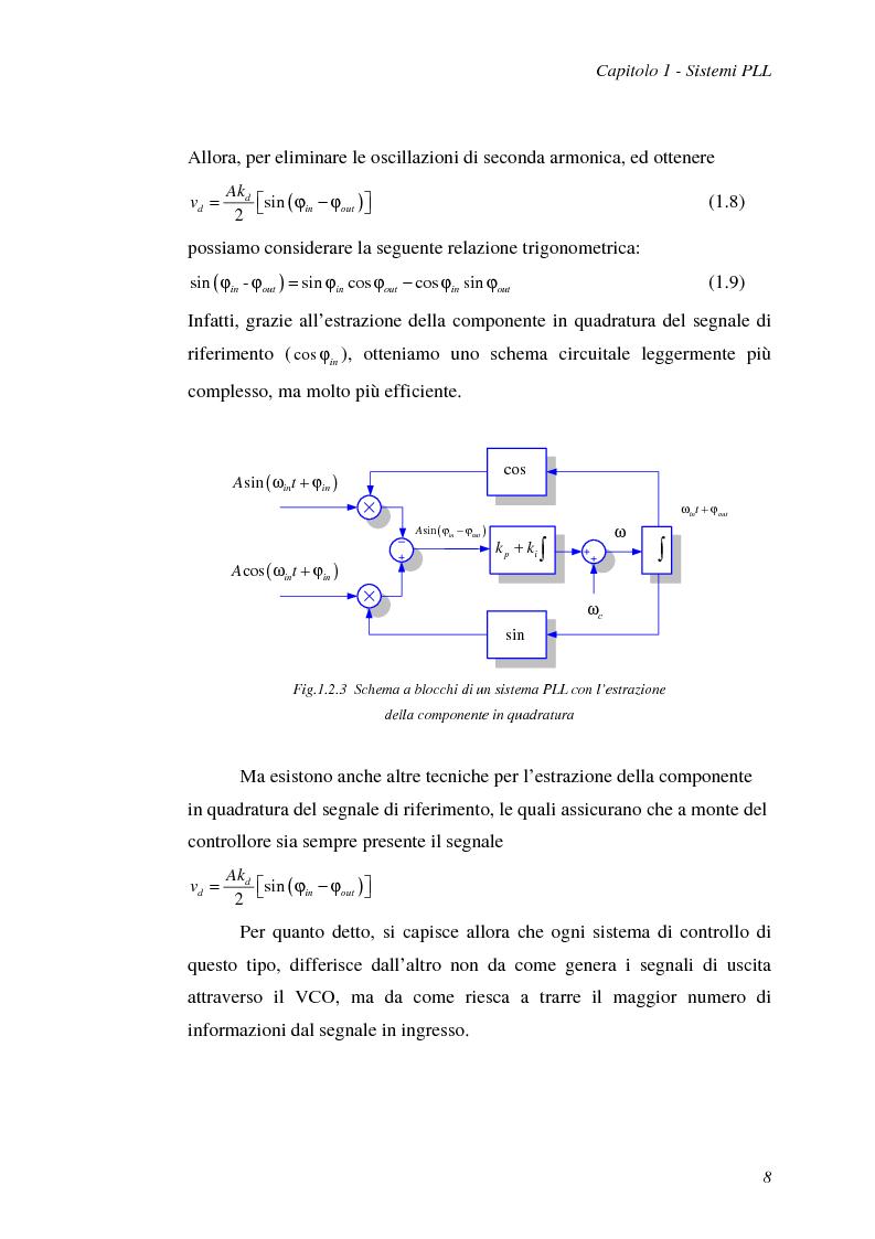 Anteprima della tesi: Implementazione su DSP TMS320F2812 di tecniche di sincronizzazione monofase, Pagina 11
