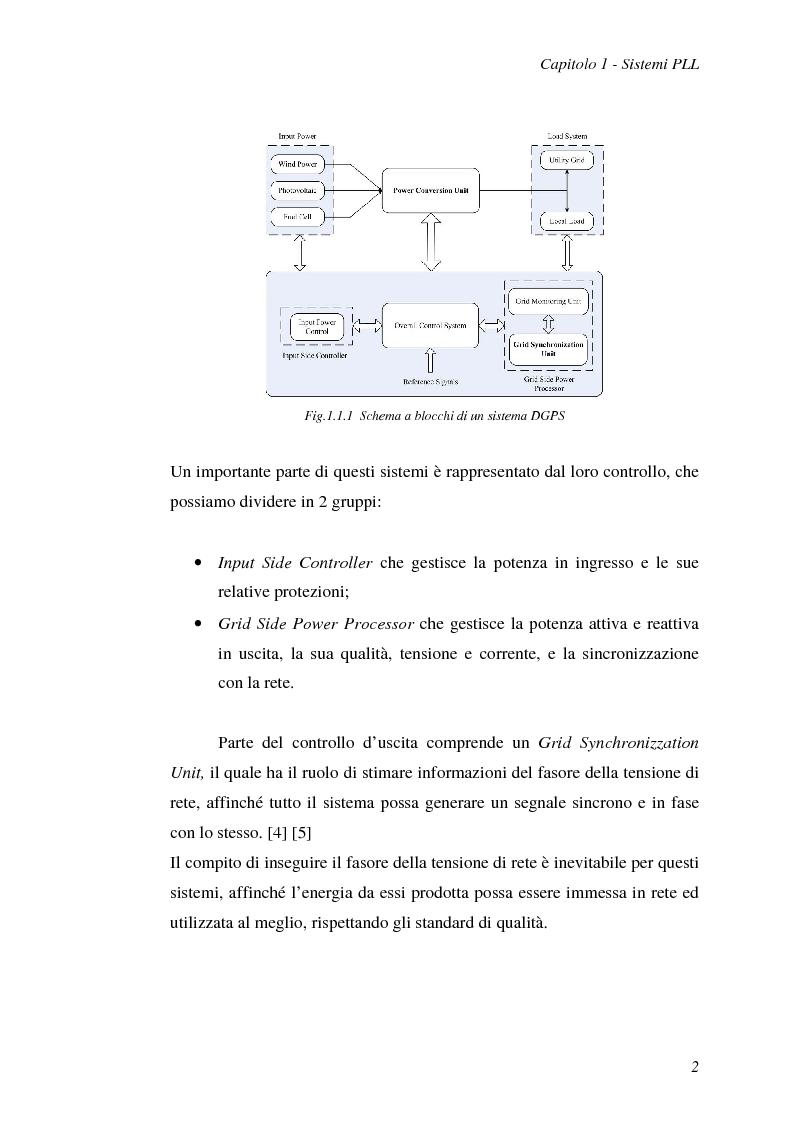 Anteprima della tesi: Implementazione su DSP TMS320F2812 di tecniche di sincronizzazione monofase, Pagina 5