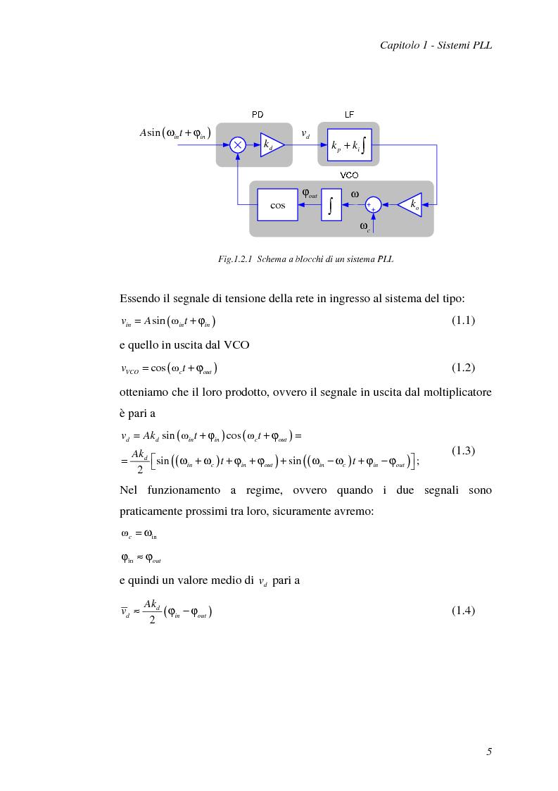 Anteprima della tesi: Implementazione su DSP TMS320F2812 di tecniche di sincronizzazione monofase, Pagina 8