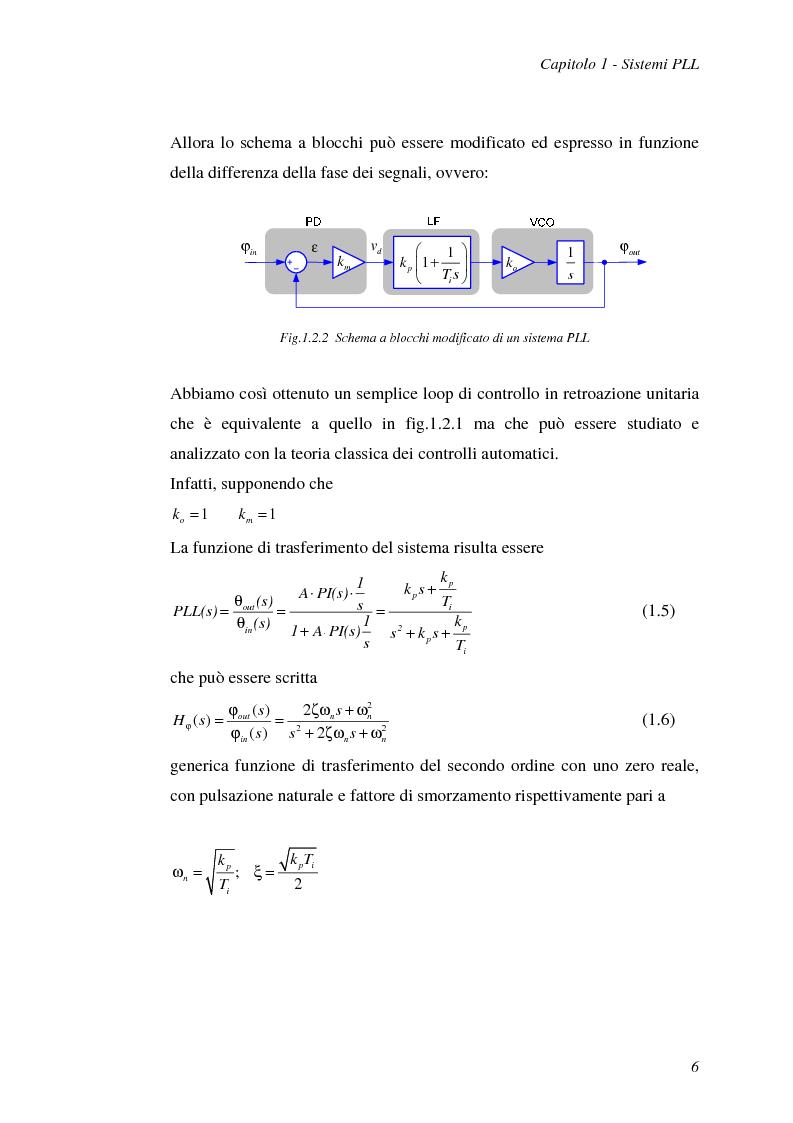 Anteprima della tesi: Implementazione su DSP TMS320F2812 di tecniche di sincronizzazione monofase, Pagina 9