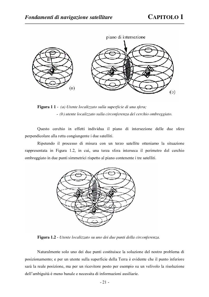 Anteprima della tesi: Analisi ed applicazioni aerospaziali del SIS (Signal In Space) del sistema Galileo, Pagina 11