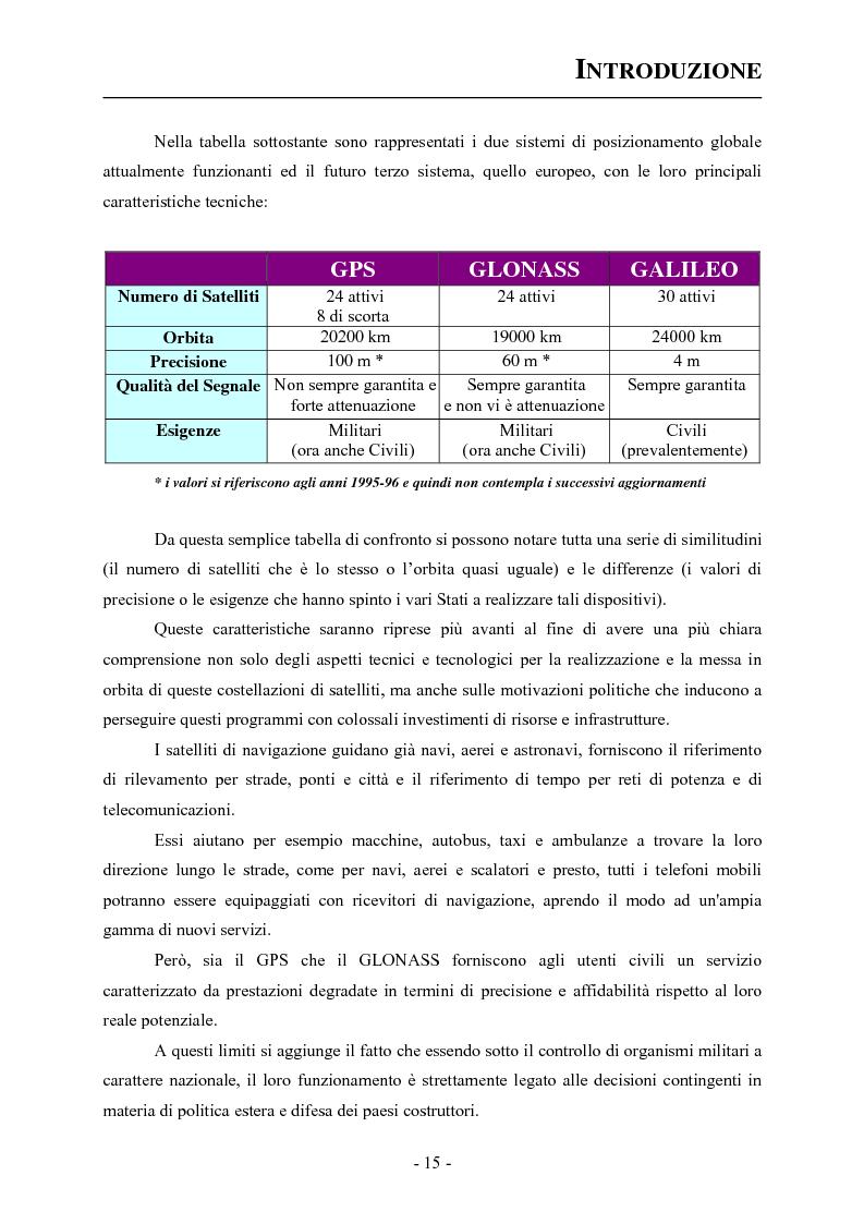 Anteprima della tesi: Analisi ed applicazioni aerospaziali del SIS (Signal In Space) del sistema Galileo, Pagina 5