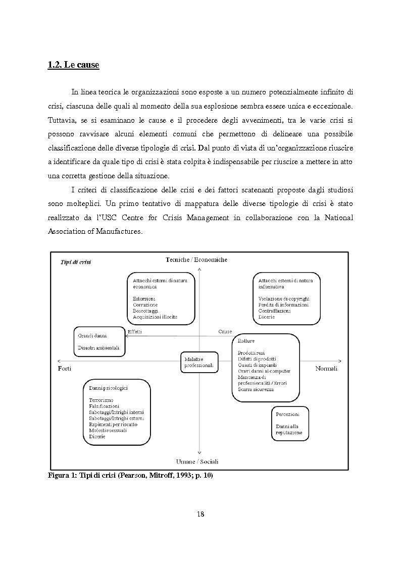 Anteprima della tesi: Crisis Management: la crisi finanziaria e la comunicazione delle banche, Pagina 7