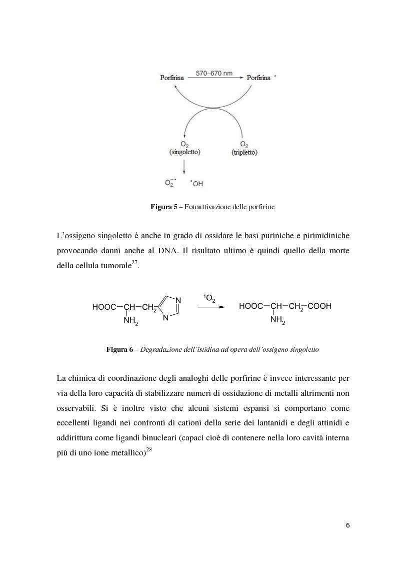 Anteprima della tesi: Reattività di beta-alchil e meso-triaril corroli, Pagina 6