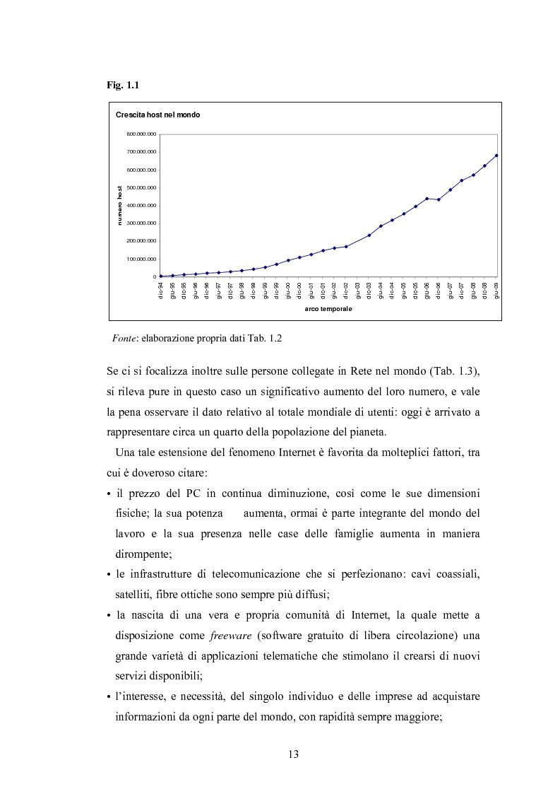 Anteprima della tesi: La promozione internazionale attraverso i siti Web: il caso Barilla, Pagina 11