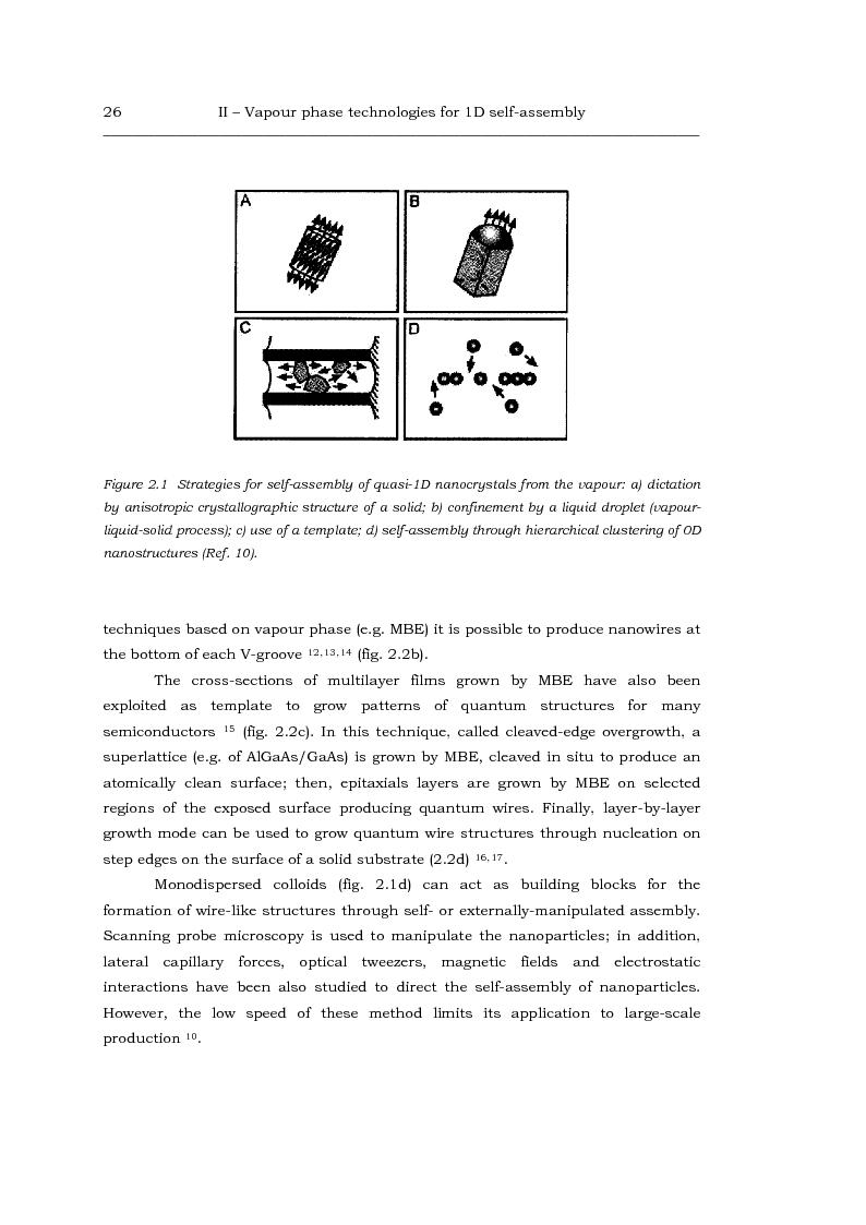 Anteprima della tesi: Au-catalized self-assembly of III-V semiconductor nanowires by metalorganic vapour phase epitaxy, Pagina 4