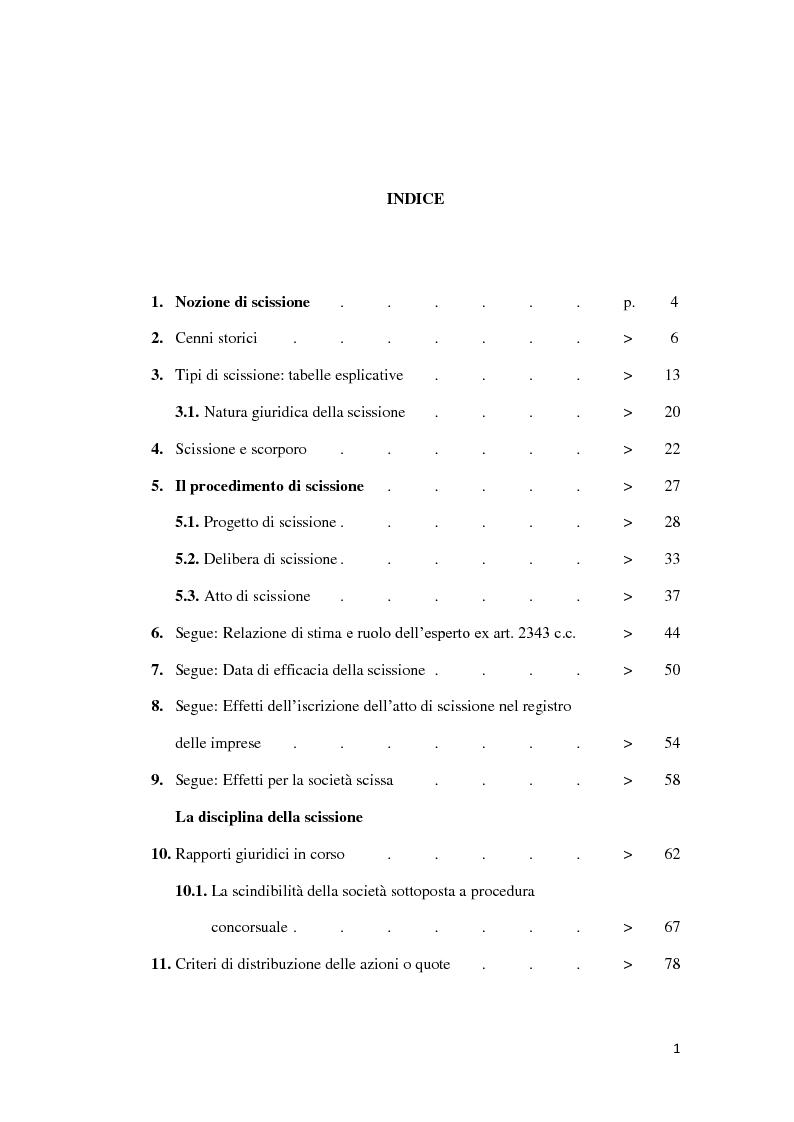 La scissione di societ indice pagina 1 di 2 for Nascondi esperto