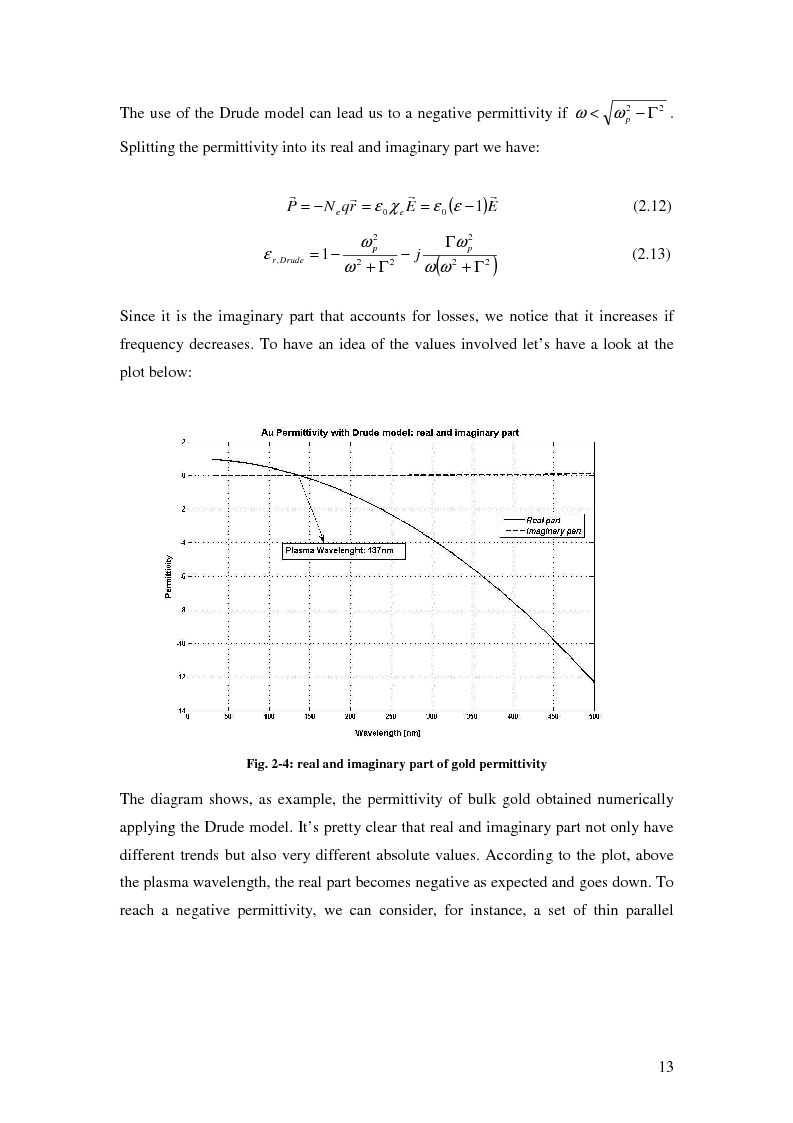 Anteprima della tesi: Optical characterisation of metamaterials, Pagina 10