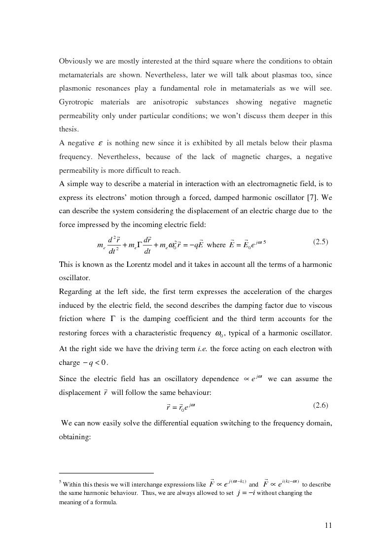 Anteprima della tesi: Optical characterisation of metamaterials, Pagina 8