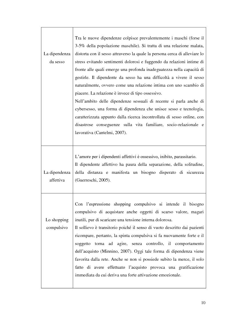 Anteprima della tesi: Dipendenza da Internet: aspetti teorici e un contributo di ricerca, Pagina 9
