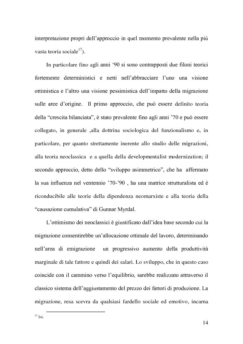 Anteprima della tesi: Vincoli finanziari e vincoli di sviluppo alle migrazioni internazionali. Un approfondimento della migration hump, Pagina 15