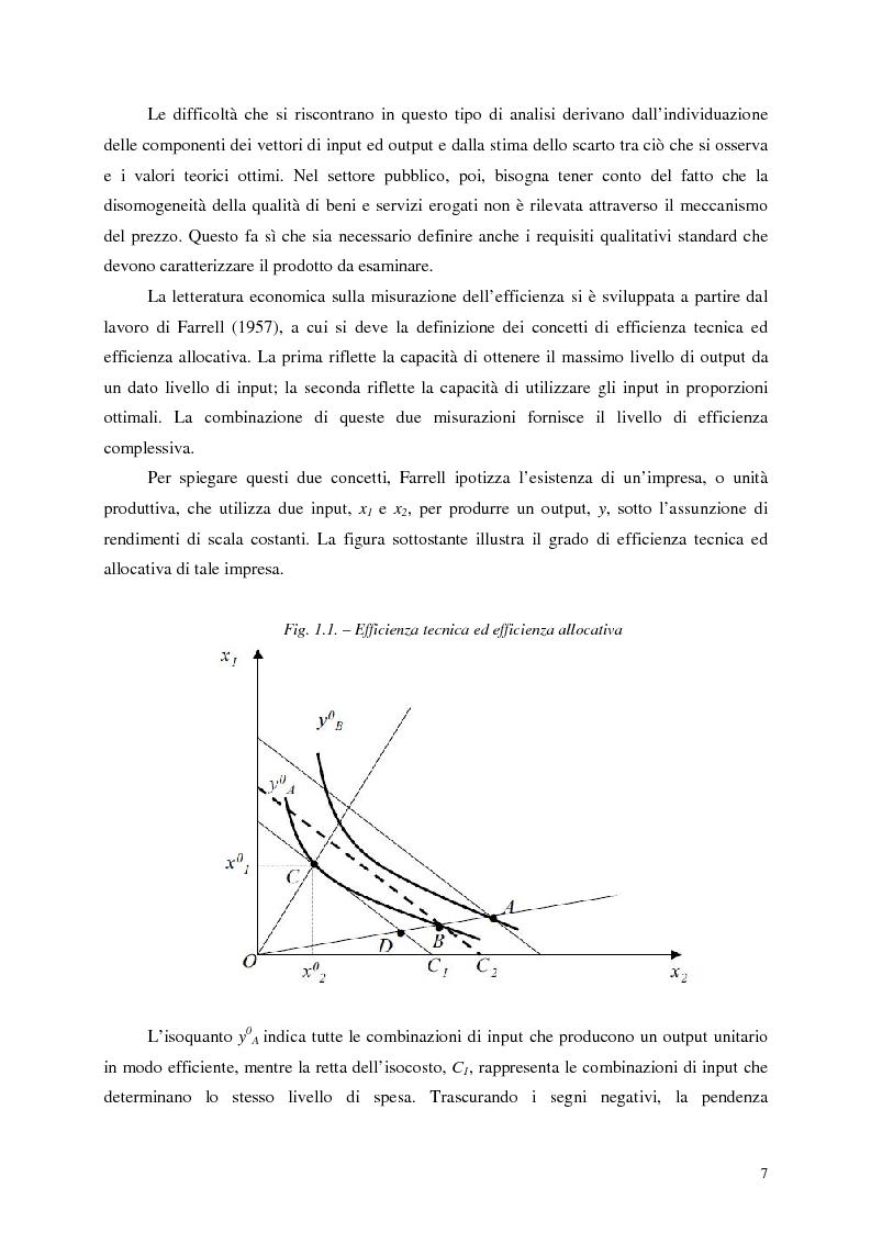 Anteprima della tesi: L'efficienza del settore pubblico: analisi empirica sui capoluoghi di regione italiani, Pagina 5