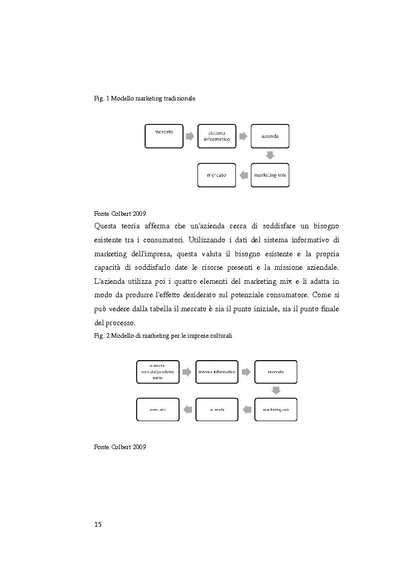 Anteprima della tesi: Il web marketing culturale. Indagine sulla realtà dei musei civici italiani., Pagina 5