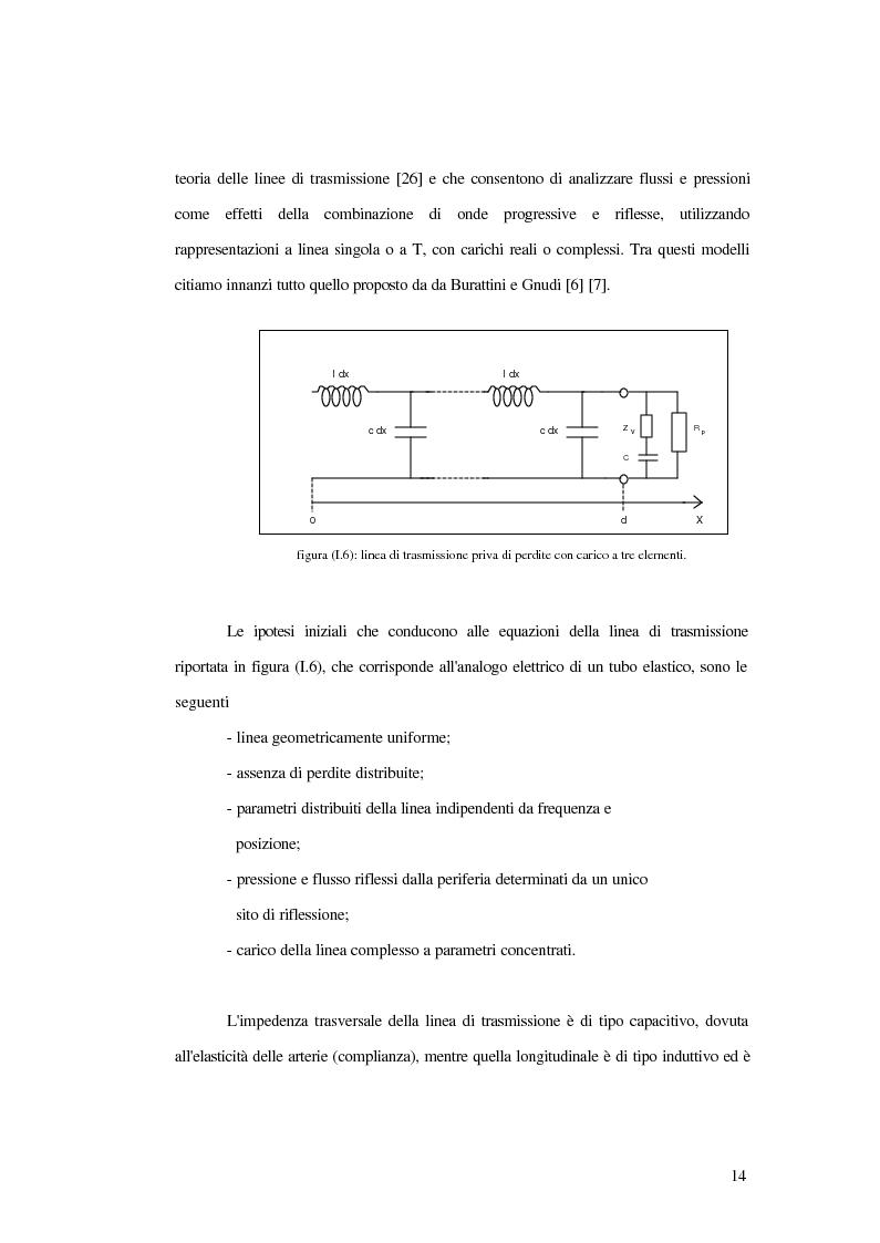 Anteprima della tesi: Analisi dell'impedenza di ingresso dell'aorta discendente mediante linea idraulica viscoelastica chiusa su un carico complesso, Pagina 11