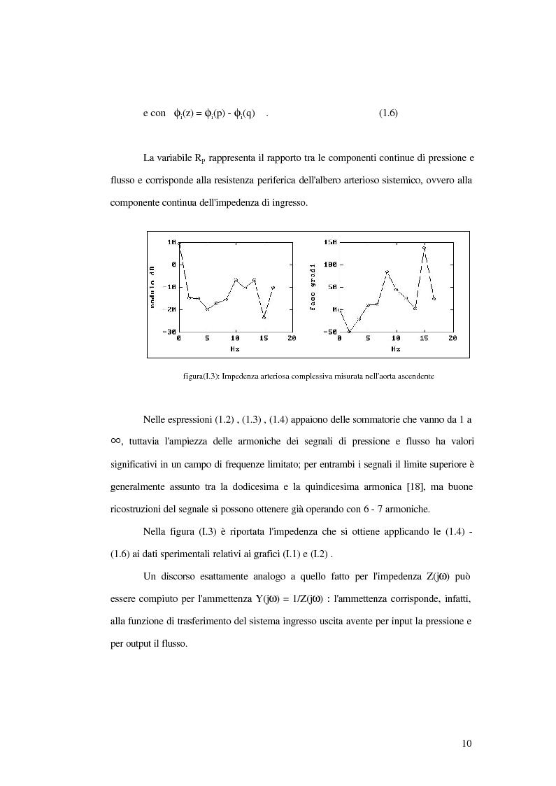 Anteprima della tesi: Analisi dell'impedenza di ingresso dell'aorta discendente mediante linea idraulica viscoelastica chiusa su un carico complesso, Pagina 7