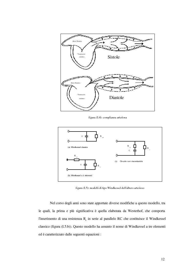 Anteprima della tesi: Analisi dell'impedenza di ingresso dell'aorta discendente mediante linea idraulica viscoelastica chiusa su un carico complesso, Pagina 9
