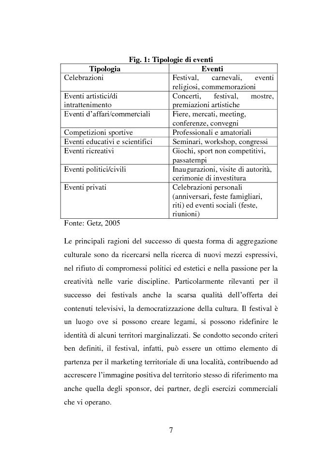 Anteprima della tesi: La valutazione di impatto socio-economico dei Festivals musicali, Pagina 6