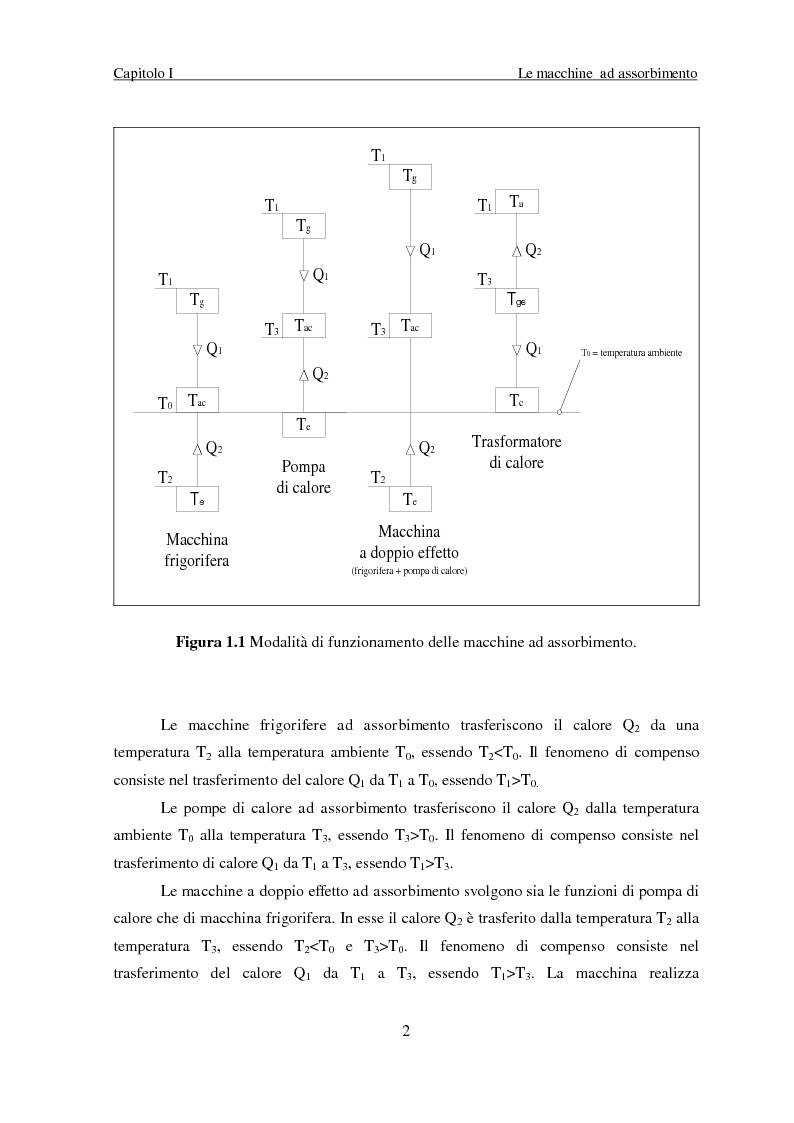 Anteprima della tesi: Messa a punto di un sistema di acquisizione dati per la valutazione delle prestazioni di una macchina ad assorbimento, Pagina 5