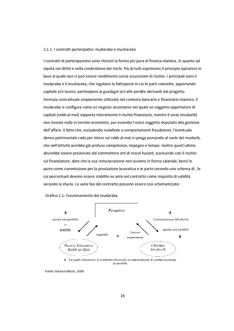 Anteprima della tesi: Lo sviluppo della banca islamica nei sistemi finanziari convenzionali, Pagina 11