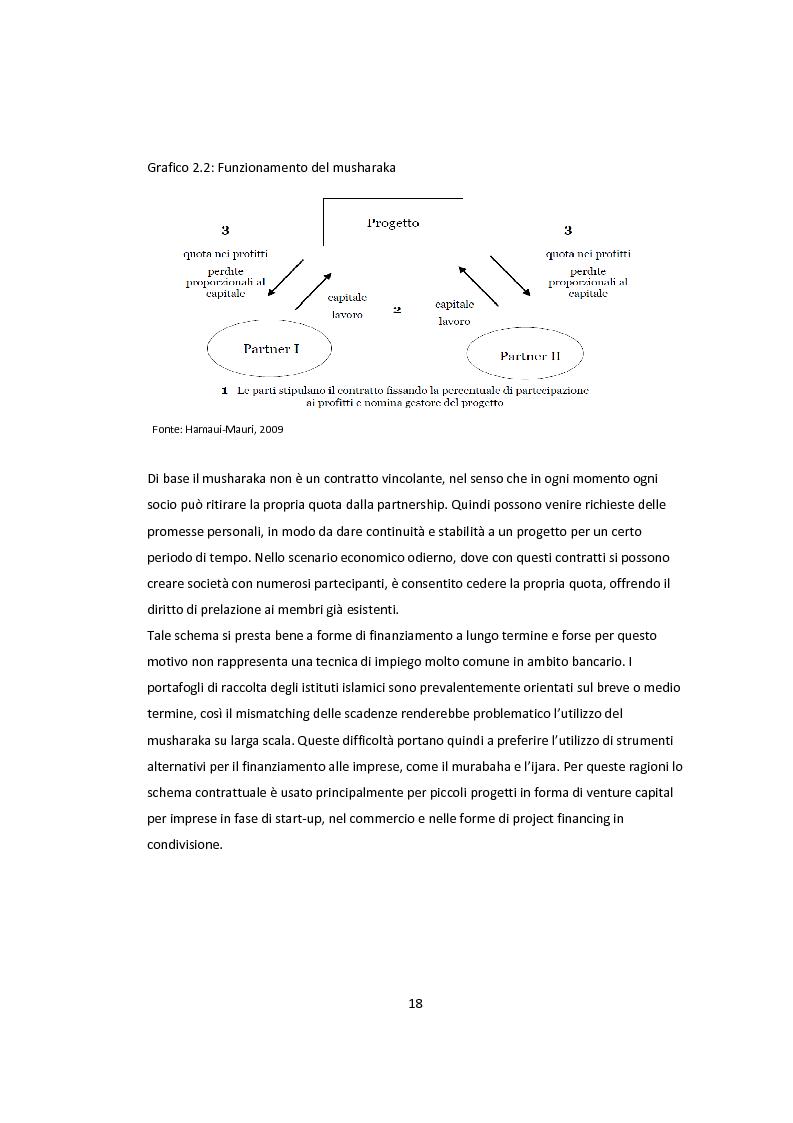 Anteprima della tesi: Lo sviluppo della banca islamica nei sistemi finanziari convenzionali, Pagina 13