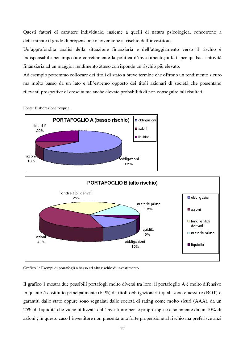 Anteprima della tesi: L'importanza dell'informazione all'interno dei mercati borsistici, Pagina 9