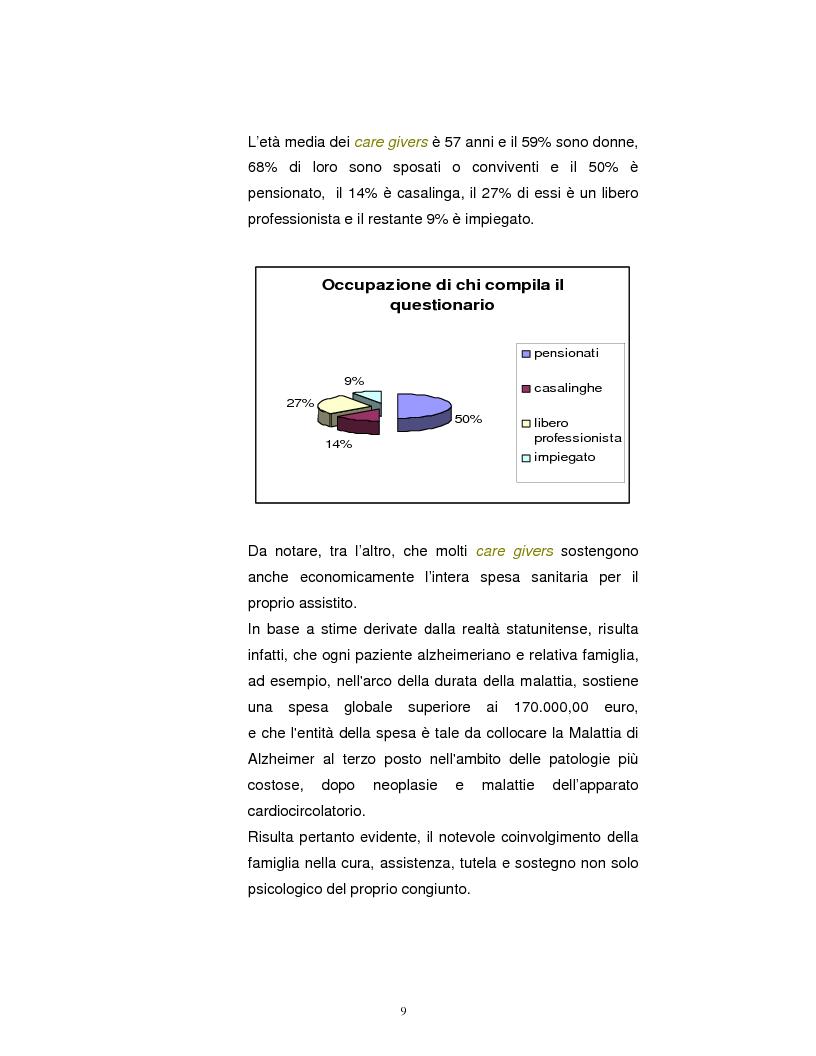 Anteprima della tesi: La Badante risorsa attiva a supporto dell'infermiere nell'assistenza domiciliare, Pagina 8