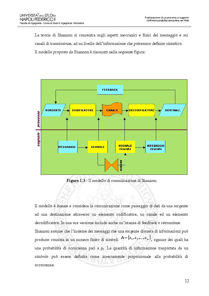 Anteprima della tesi: Realizzazione di un processo a supporto dell'interoperabilità semantica nel Web, Pagina 9