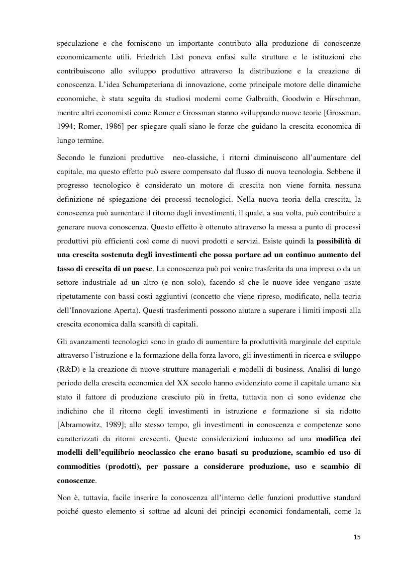 Anteprima della tesi: Verso la definizione di un nuovo modello di trasferimento tecnologico per le Università Italiane: dalla gestione dell'IPR al Marketing della Ricerca. Esperienze a confronto, Pagina 9