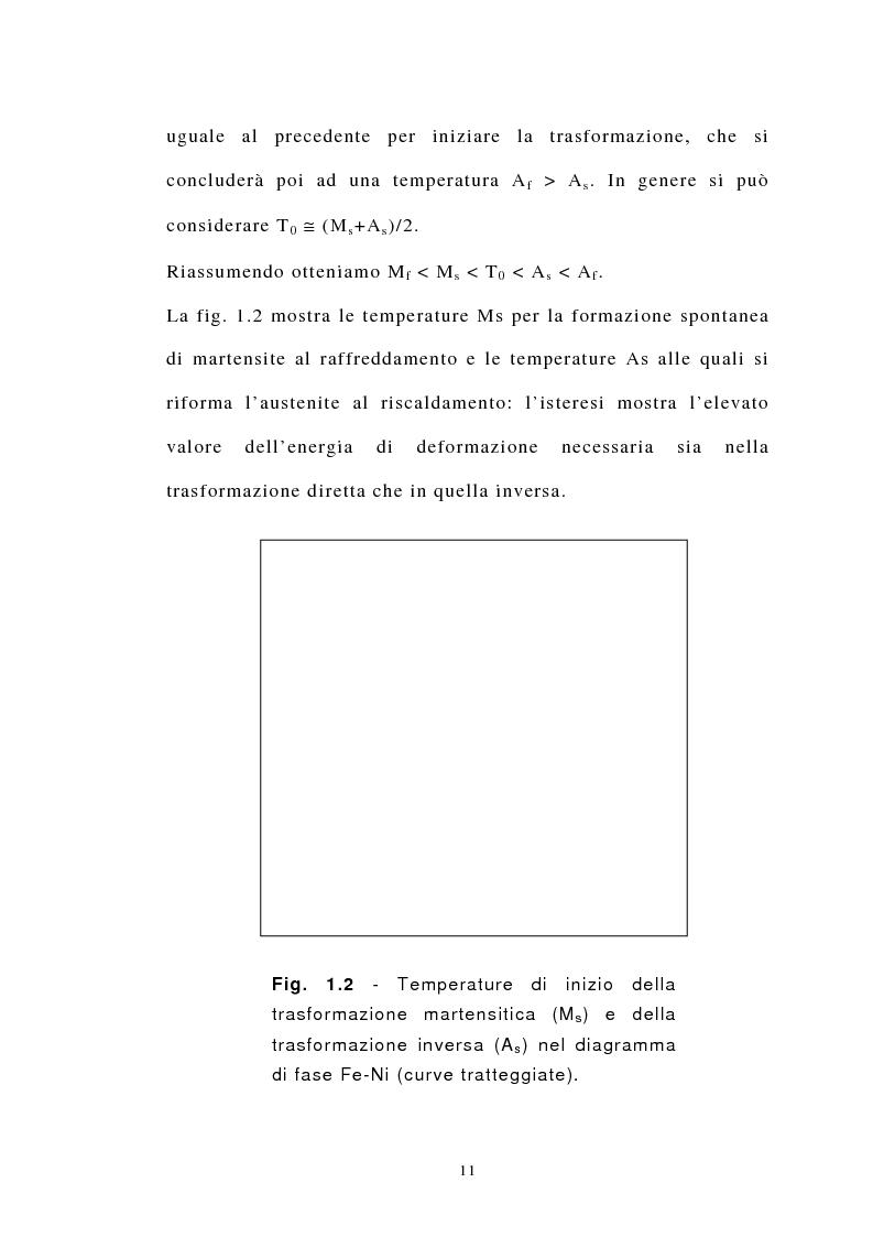 Anteprima della tesi: Studio Sperimentale della trasformazione martensitica diretta e inversa della lega a memoria di forma Cu83 Al13 Ni4, Pagina 4